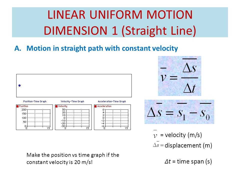 LINEAR UNIFORM MOTION DIMENSION 1 (Straight Line) A.Motion in straight path with constant velocity = velocity (m/s) displacement (m) Δt = time span (s) Make the position vs time graph if the constant velocity is 20 m/s!