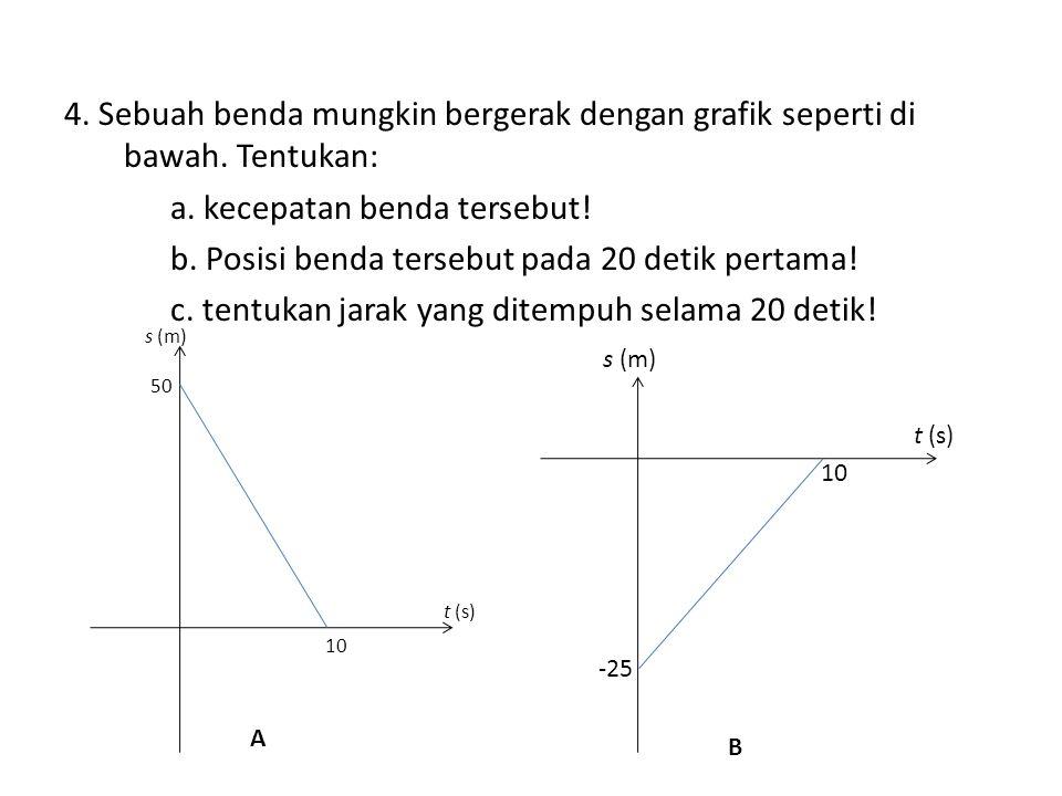 4. Sebuah benda mungkin bergerak dengan grafik seperti di bawah. Tentukan: a. kecepatan benda tersebut! b. Posisi benda tersebut pada 20 detik pertama