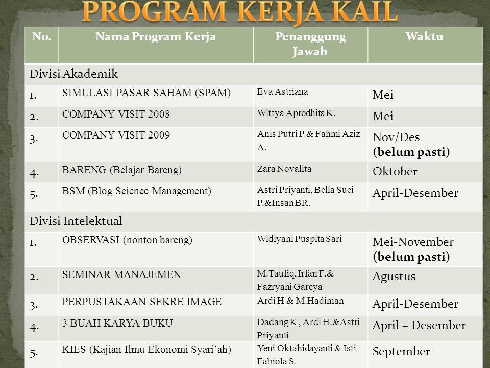 No.Nama Program KerjaPenanggung Jawab Waktu Divisi Akademik 1.