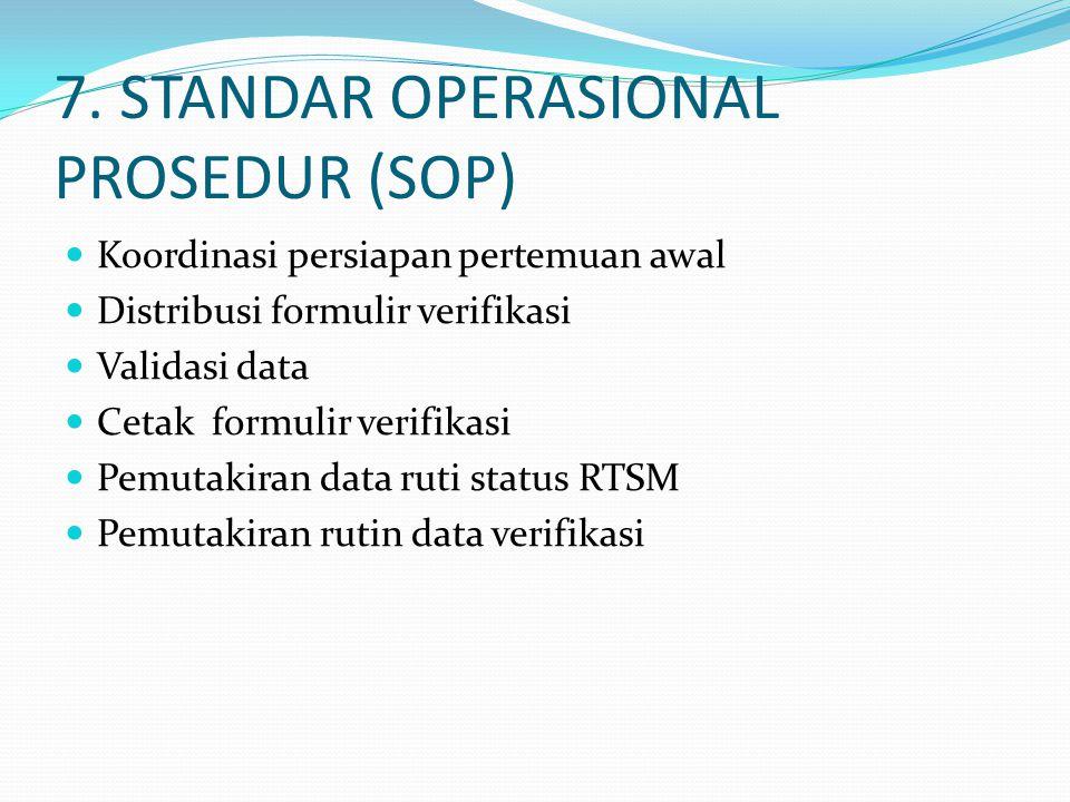 7. STANDAR OPERASIONAL PROSEDUR (SOP) Koordinasi persiapan pertemuan awal Distribusi formulir verifikasi Validasi data Cetak formulir verifikasi Pemut