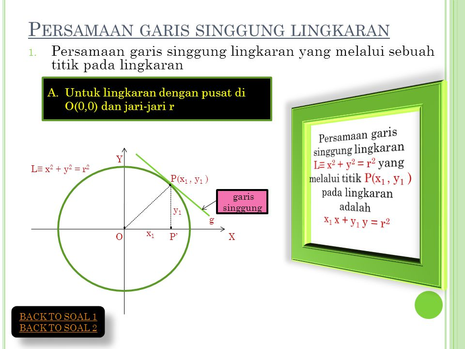 P ERSAMAAN GARIS SINGGUNG LINGKARAN Persamaan garis singgung lingkaran dapat ditentukan apabila diketahui satu diantara tiga keterangan berikut ini : 1.Suatu titik pada lingkaran yang dilalui oleh garis singgung tersebut diketahui 2.Gradien garis singgung diketahui 3.Suatu titik di luar lingkaran yang dilalui oleh garis singgung tersebut diketahui