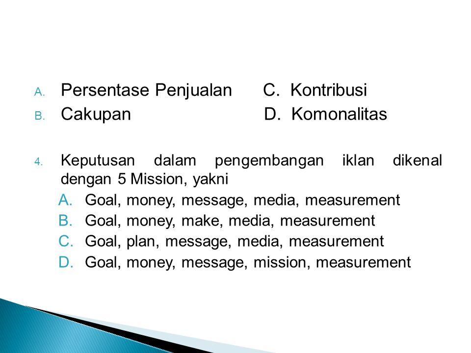 A. Persentase Penjualan C. Kontribusi B. Cakupan D. Komonalitas 4. Keputusan dalam pengembangan iklan dikenal dengan 5 Mission, yakni A.Goal, money, m