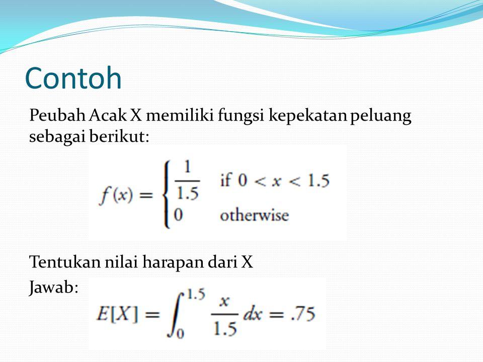 Contoh Peubah Acak X memiliki fungsi kepekatan peluang sebagai berikut: Tentukan nilai harapan dari X Jawab: