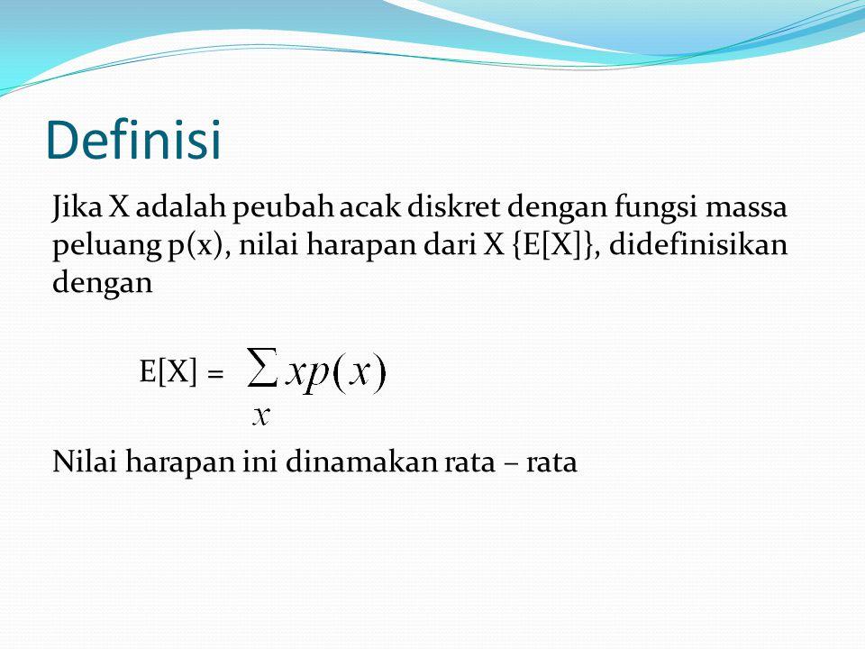 Sifat – sifat nilai harapan Misalkan c adalah suatu konstanta, maka E(c) = c Misalkan g(X) adalah fungsi dari peubah acak X dan c adalah suatu konstanta, maka E[cg(X)] = cE[g(X)] Misalkan g 1 (X), g 2 (X),..., g k (X) adalah k fungsi dari peubah acak X, maka E[g 1 (X) + g 2 (X) +...+ g k (X)] = E[g 1 (X)] + E[g 2 (X)] +...+ E[g k (X)] Var (X) = E[(X-µ) 2 ] = E(X 2 ) -  2