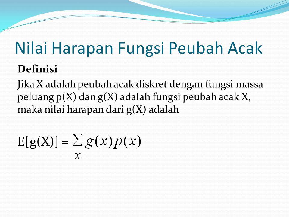Nilai Harapan Fungsi Peubah Acak Definisi Jika X adalah peubah acak diskret dengan fungsi massa peluang p(X) dan g(X) adalah fungsi peubah acak X, mak