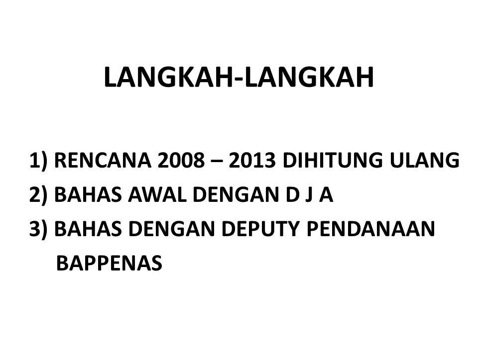 LANGKAH-LANGKAH 1) RENCANA 2008 – 2013 DIHITUNG ULANG 2) BAHAS AWAL DENGAN D J A 3) BAHAS DENGAN DEPUTY PENDANAAN BAPPENAS