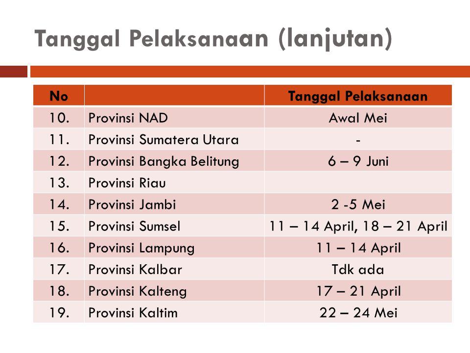 Tanggal Pelaksana an (lanjutan) NoTanggal Pelaksanaan 10. Provinsi NAD Awal Mei 11. Provinsi Sumatera Utara - 12. Provinsi Bangka Belitung 6 – 9 Juni