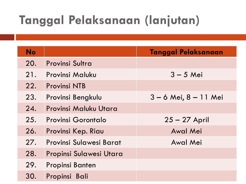 Tanggal Pelaksanaan (lanjutan) NoTanggal Pelaksanaan 20. Provinsi Sultra 21. Provinsi Maluku 3 – 5 Mei 22. Provinsi NTB 23. Provinsi Bengkulu 3 – 6 Me