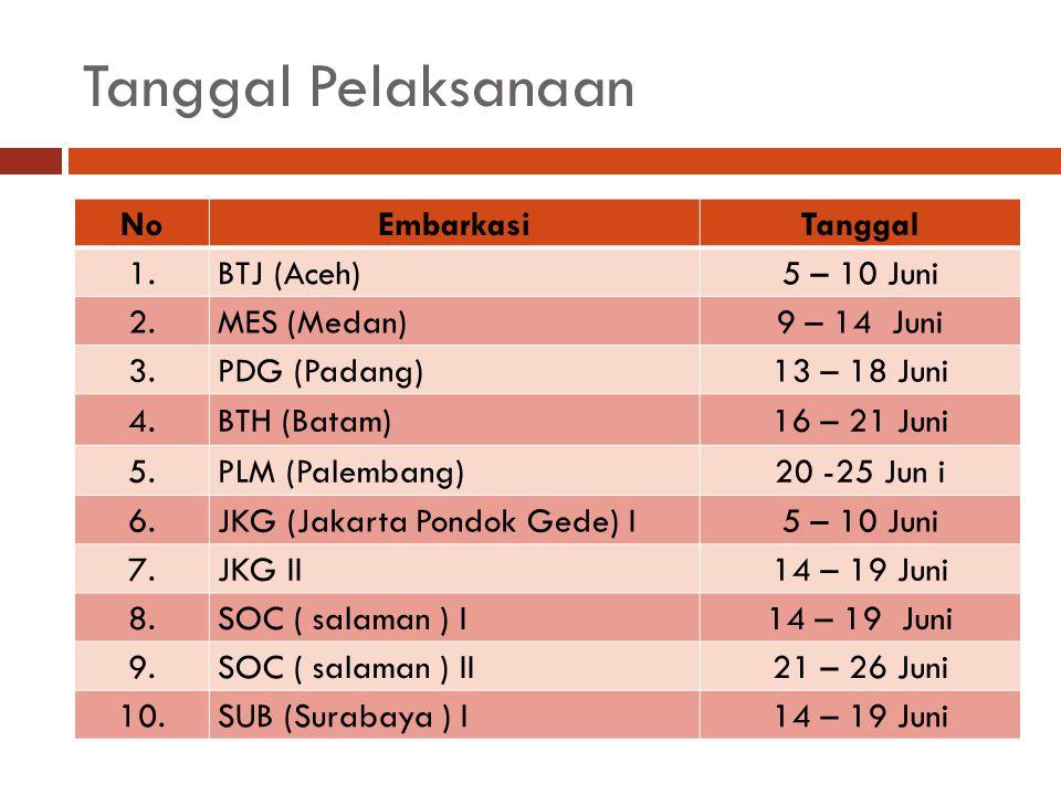 Tanggal Pelaksanaan NoEmbarkasiTanggal 1.BTJ (Aceh)5 – 10 Juni 2.MES (Medan)9 – 14 Juni 3.PDG (Padang)13 – 18 Juni 4.BTH (Batam)16 – 21 Juni 5.PLM (Pa