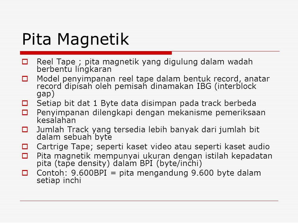 Pita Magnetik  Reel Tape ; pita magnetik yang digulung dalam wadah berbentu lingkaran  Model penyimpanan reel tape dalam bentuk record, anatar recor