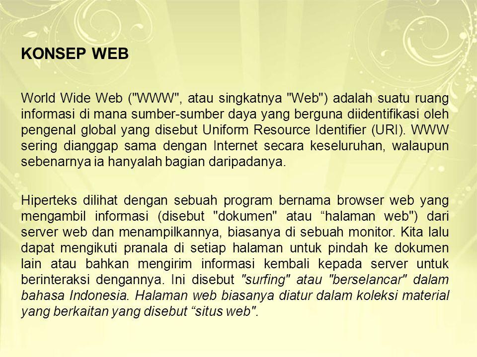 KONSEP WEB World Wide Web (