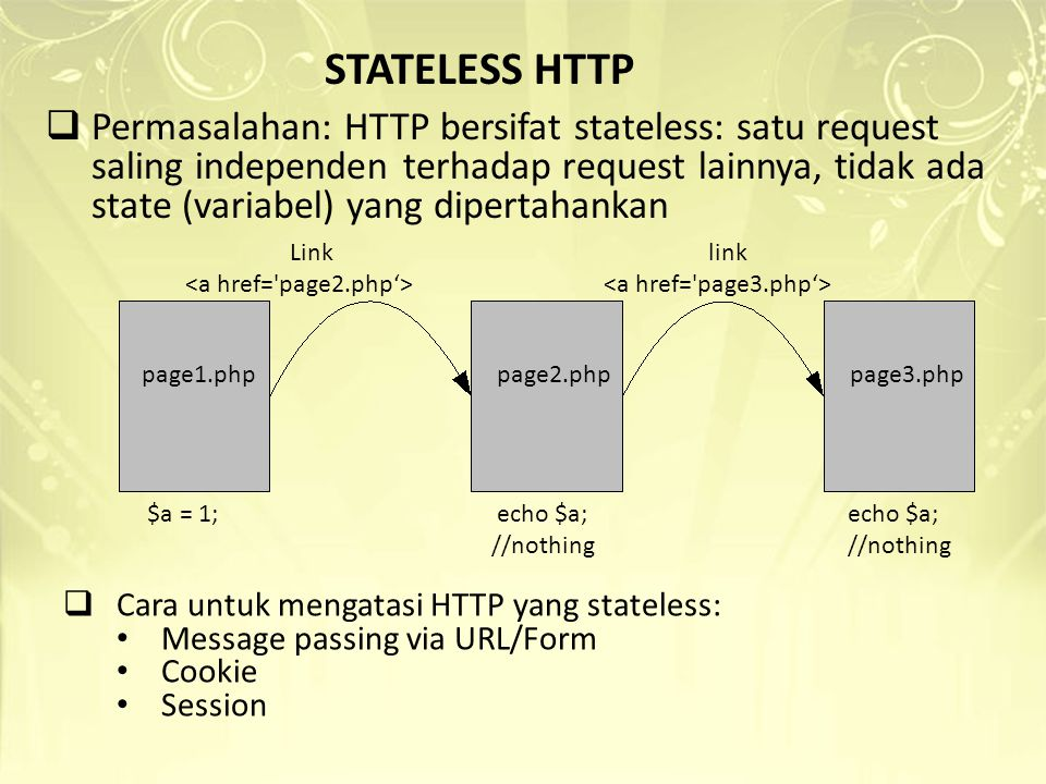STATELESSHTTP  Permasalahan: HTTP bersifat stateless: satu request saling independen terhadap request lainnya, tidak ada state (variabel) yang dipertahankan Linklink page1.php page2.php page3.php $a = 1; echo $a; //nothing echo $a; //nothing  Cara untuk mengatasi HTTP yang stateless: Message passing via URL/Form Cookie Session