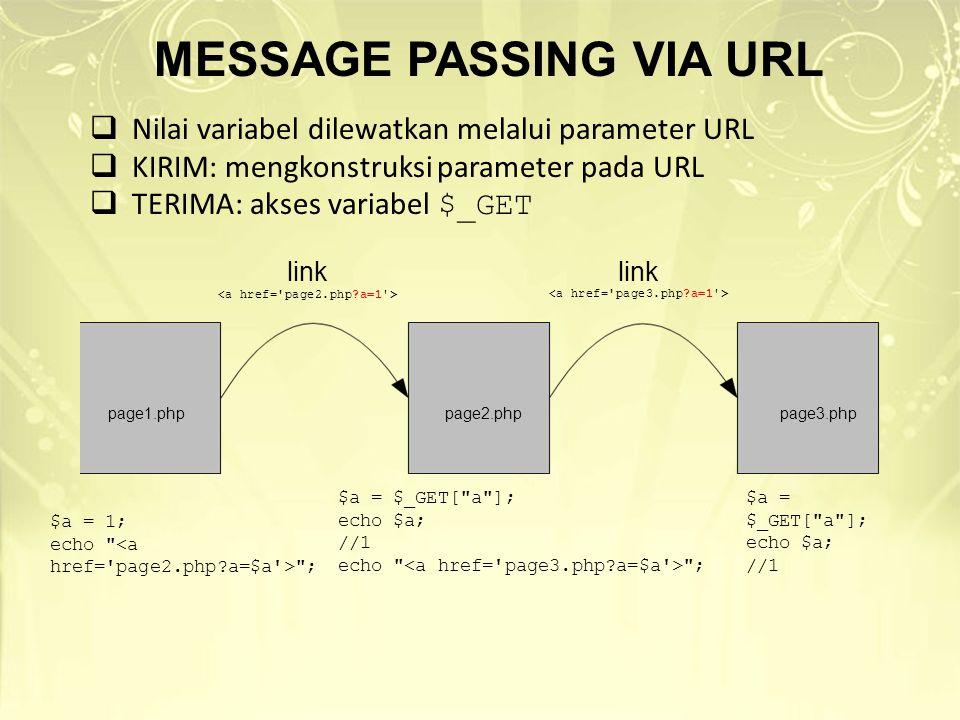 MESSAGE PASSING VIA URL  Nilai variabel dilewatkan melalui parameter URL  KIRIM: mengkonstruksi parameter pada URL  TERIMA: akses variabel $_GET li