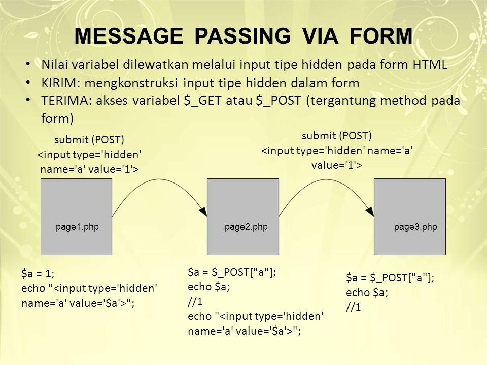 MESSAGE PASSING VIA FORM Nilai variabel dilewatkan melalui input tipe hidden pada form HTML KIRIM: mengkonstruksi input tipe hidden dalam form TERIMA: