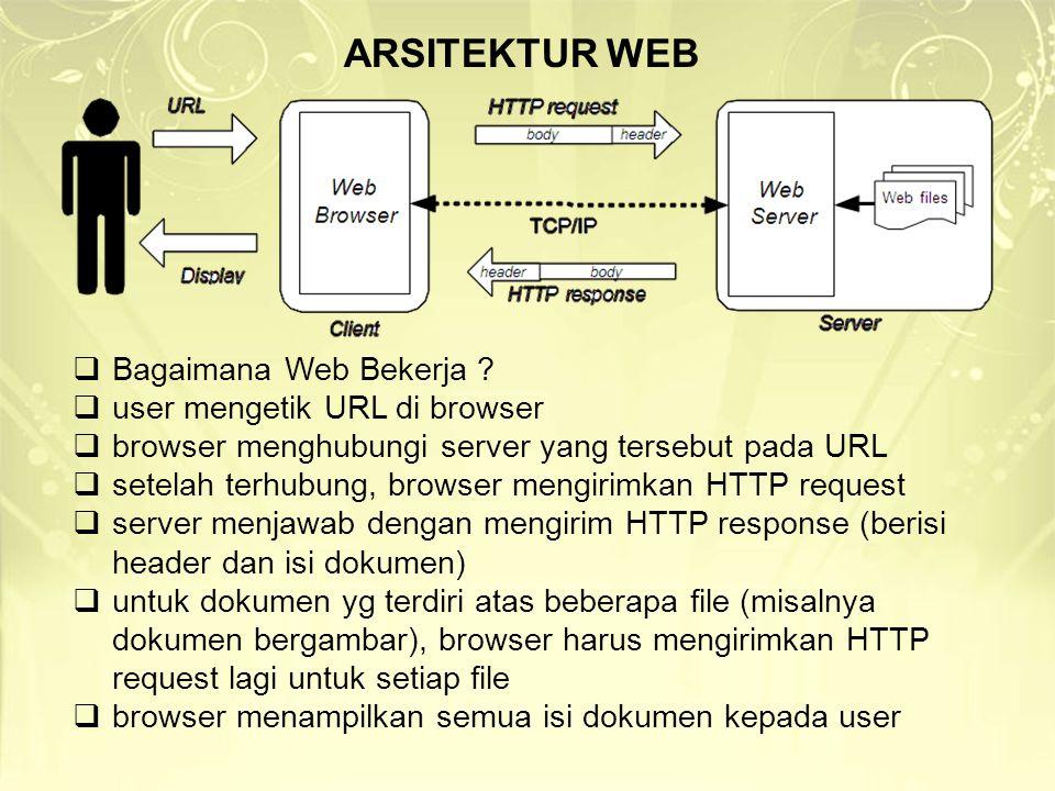 ARSITEKTUR WEB  Bagaimana Web Bekerja ?  user mengetik URL di browser  browser menghubungi server yang tersebut pada URL  setelah terhubung, brows