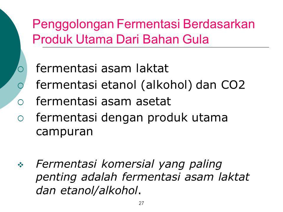 27 Penggolongan Fermentasi Berdasarkan Produk Utama Dari Bahan Gula  fermentasi asam laktat  fermentasi etanol (alkohol) dan CO2  fermentasi asam a