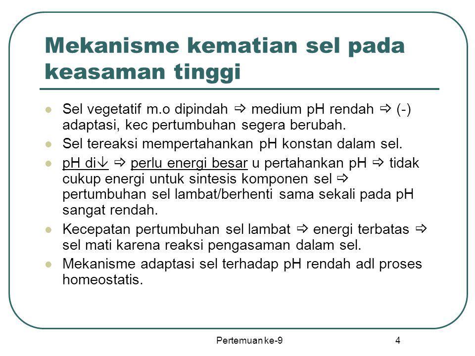 4 Mekanisme kematian sel pada keasaman tinggi Sel vegetatif m.o dipindah  medium pH rendah  (-) adaptasi, kec pertumbuhan segera berubah. Sel tereak