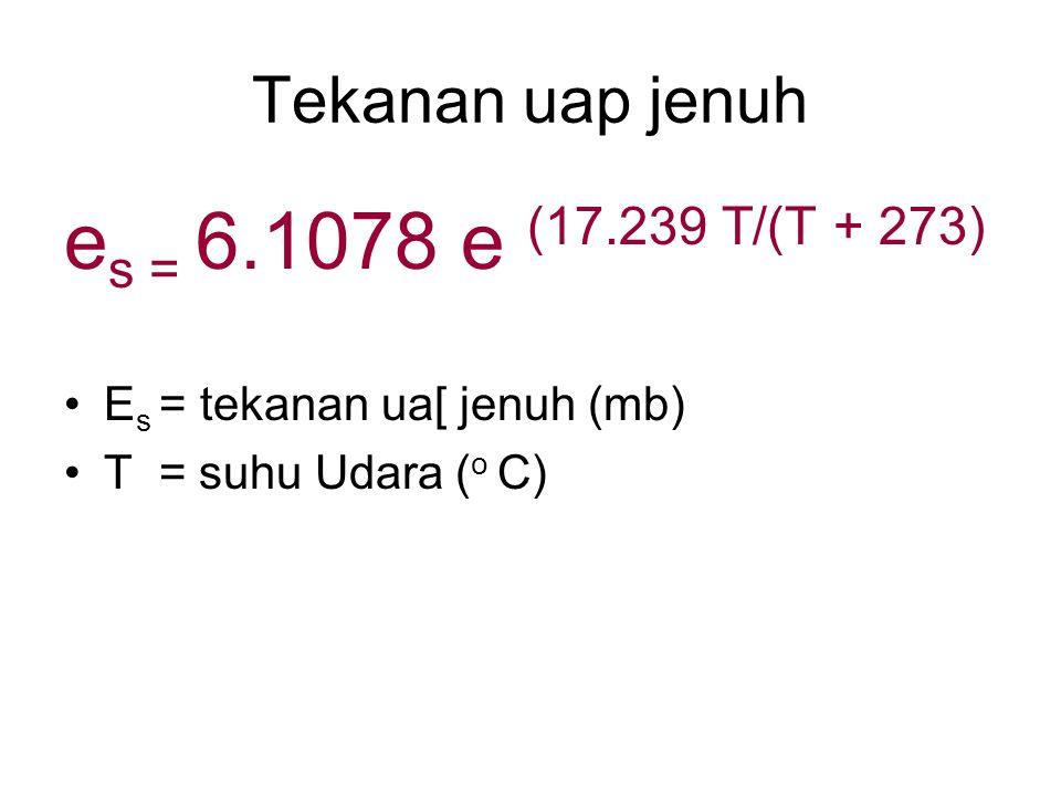 Tekanan uap jenuh e s = 6.1078 e (17.239 T/(T + 273) E s = tekanan ua[ jenuh (mb) T = suhu Udara ( o C)