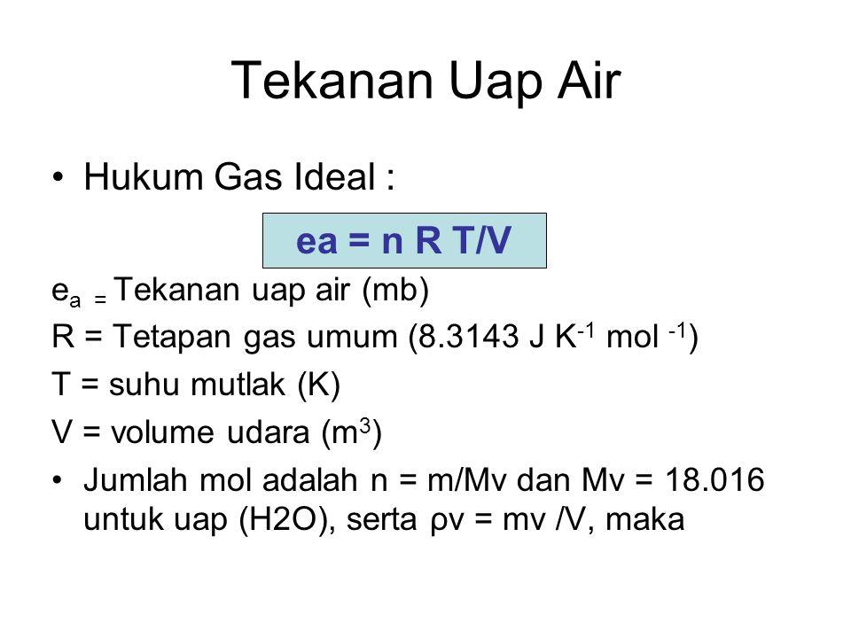 Tekanan Uap Air Hukum Gas Ideal : e a = Tekanan uap air (mb) R = Tetapan gas umum (8.3143 J K -1 mol -1 ) T = suhu mutlak (K) V = volume udara (m 3 )