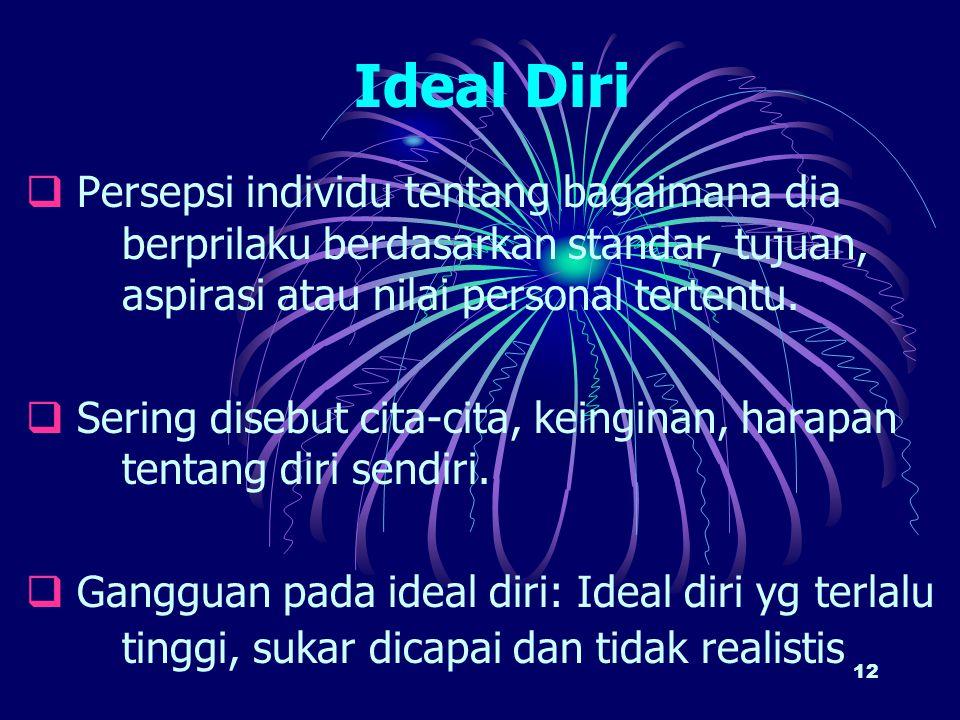 12 Ideal Diri  Persepsi individu tentang bagaimana dia berprilaku berdasarkan standar, tujuan, aspirasi atau nilai personal tertentu.  Sering disebu