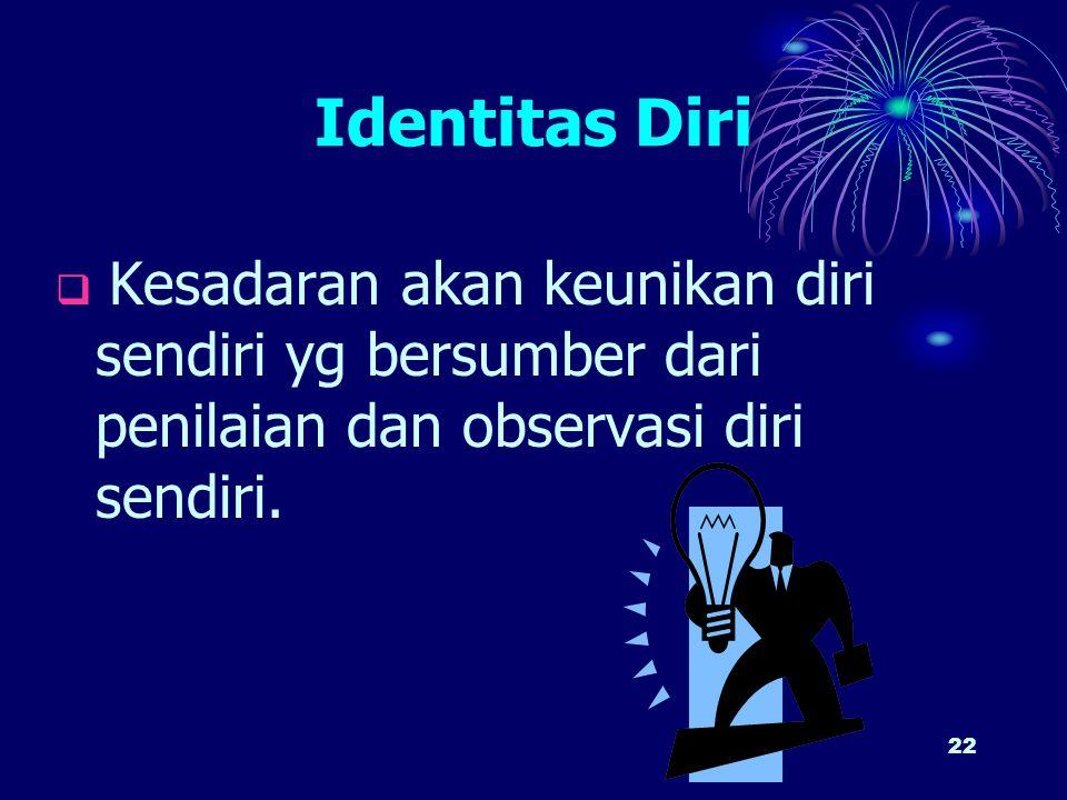 22 Identitas Diri  Kesadaran akan keunikan diri sendiri yg bersumber dari penilaian dan observasi diri sendiri.