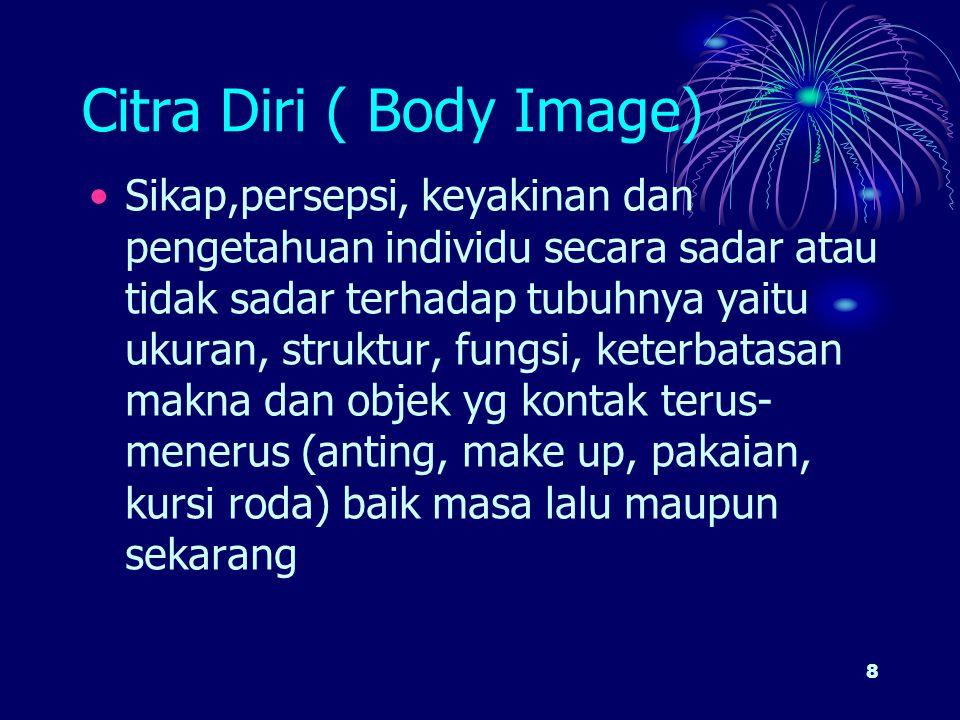 8 Citra Diri ( Body Image) Sikap,persepsi, keyakinan dan pengetahuan individu secara sadar atau tidak sadar terhadap tubuhnya yaitu ukuran, struktur,