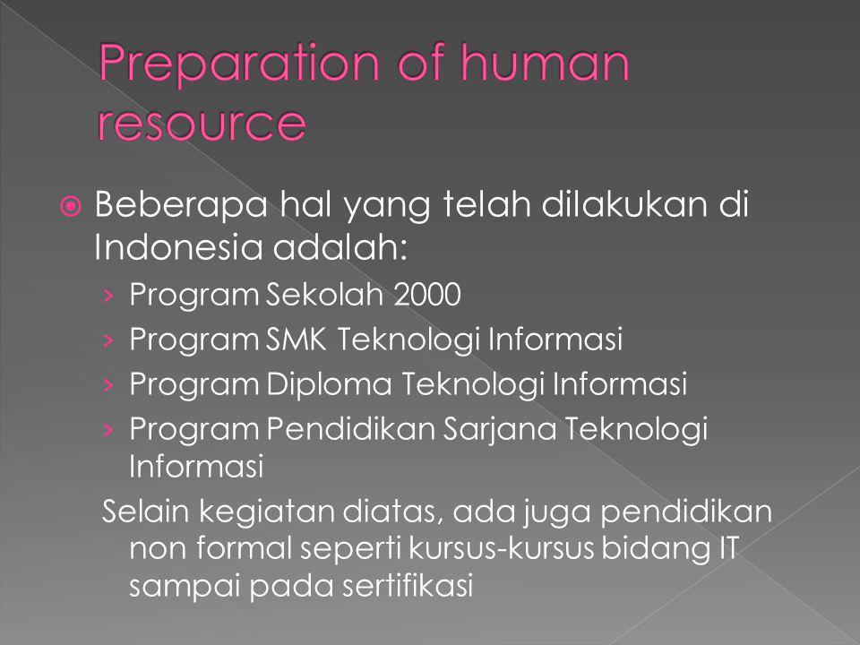  Beberapa hal yang telah dilakukan di Indonesia adalah: › Program Sekolah 2000 › Program SMK Teknologi Informasi › Program Diploma Teknologi Informasi › Program Pendidikan Sarjana Teknologi Informasi Selain kegiatan diatas, ada juga pendidikan non formal seperti kursus-kursus bidang IT sampai pada sertifikasi