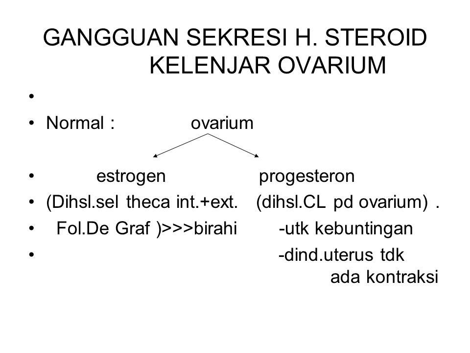 GANGGUAN SEKRESI H. STEROID KELENJAR OVARIUM Normal : ovarium estrogen progesteron (Dihsl.sel theca int.+ext. (dihsl.CL pd ovarium). Fol.De Graf )>>>b