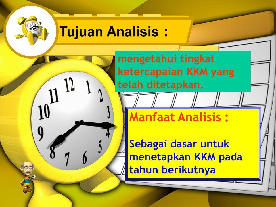 Tujuan Analisis : mengetahui tingkat ketercapaian KKM yang telah ditetapkan. Manfaat Analisis : Sebagai dasar untuk menetapkan KKM pada tahun berikutn