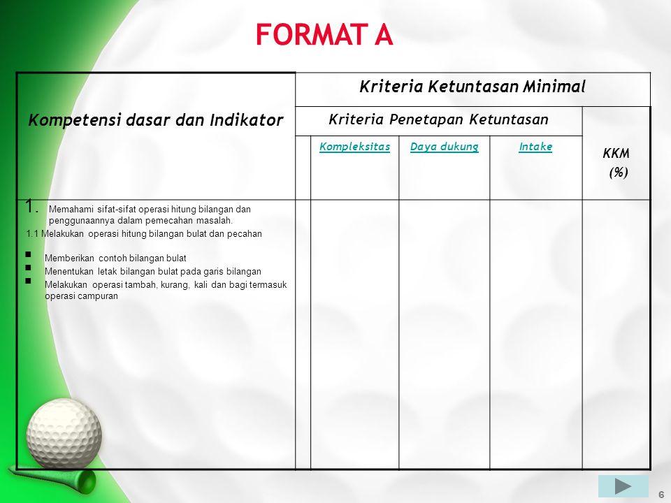 7 MENAFSIRKAN KKM A.Dengan memberikan point pada setiap kriteria yang ditetapkan : 1.