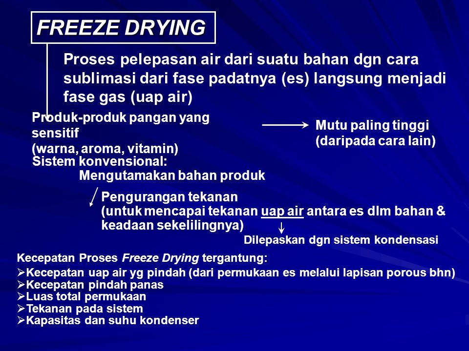 FREEZE DRYING Proses pelepasan air dari suatu bahan dgn cara sublimasi dari fase padatnya (es) langsung menjadi fase gas (uap air) Produk-produk panga