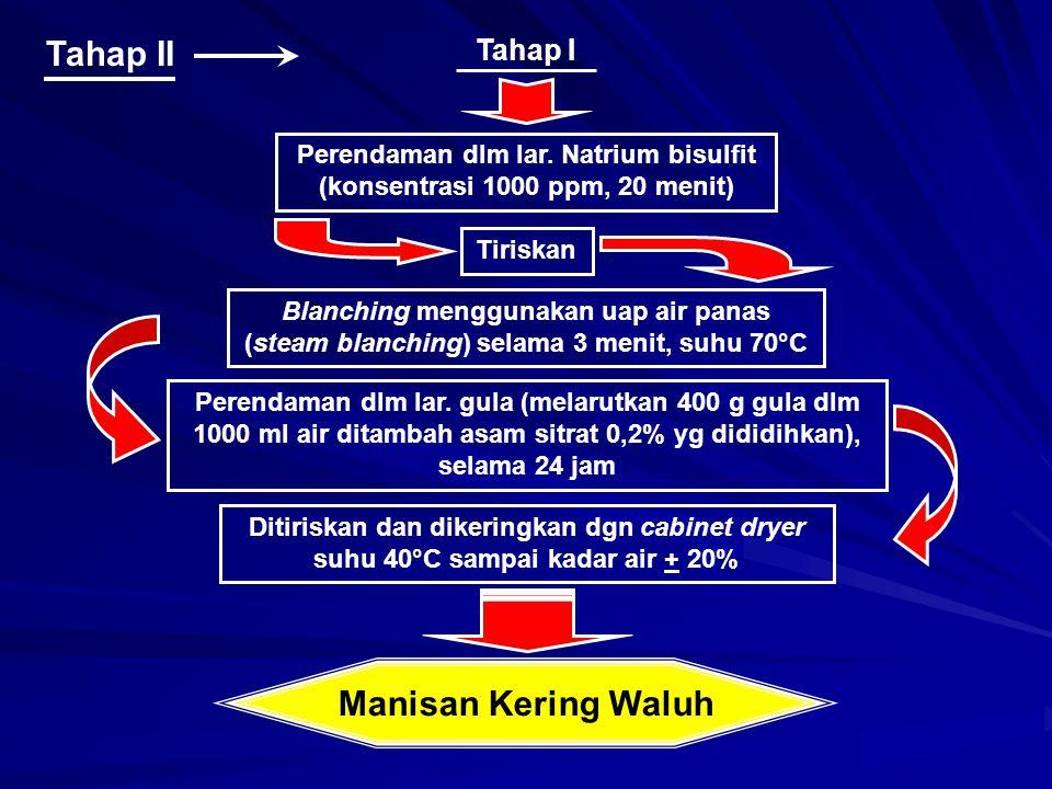 Tahap I Perendaman dlm lar. Natrium bisulfit (konsentrasi 1000 ppm, 20 menit) Tiriskan Blanching menggunakan uap air panas (steam blanching) selama 3