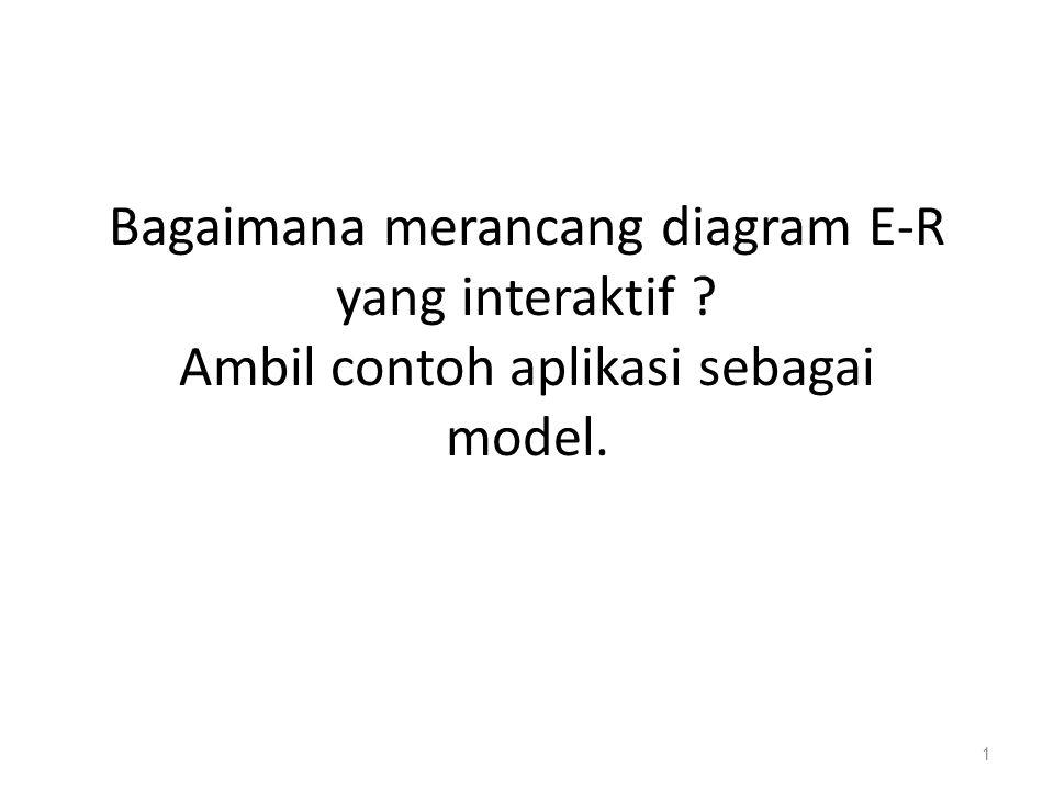 Bagaimana merancang diagram E-R yang interaktif ? Ambil contoh aplikasi sebagai model. 1