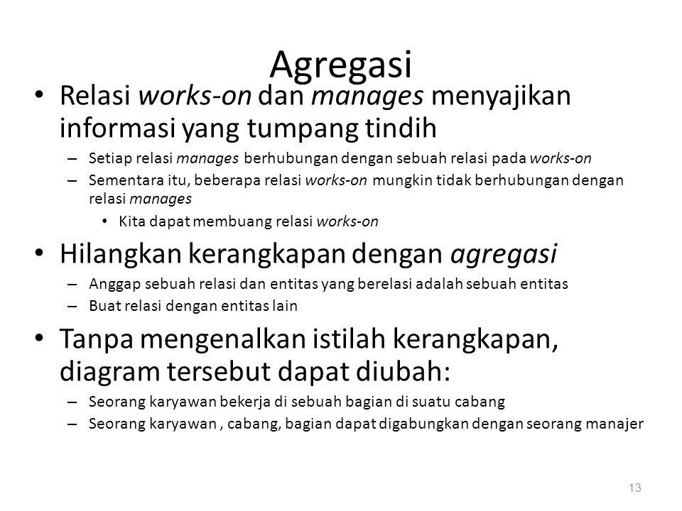 Agregasi Relasi works-on dan manages menyajikan informasi yang tumpang tindih – Setiap relasi manages berhubungan dengan sebuah relasi pada works-on –
