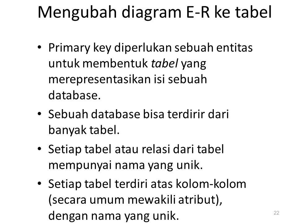 Mengubah diagram E-R ke tabel Primary key diperlukan sebuah entitas untuk membentuk tabel yang merepresentasikan isi sebuah database. Sebuah database