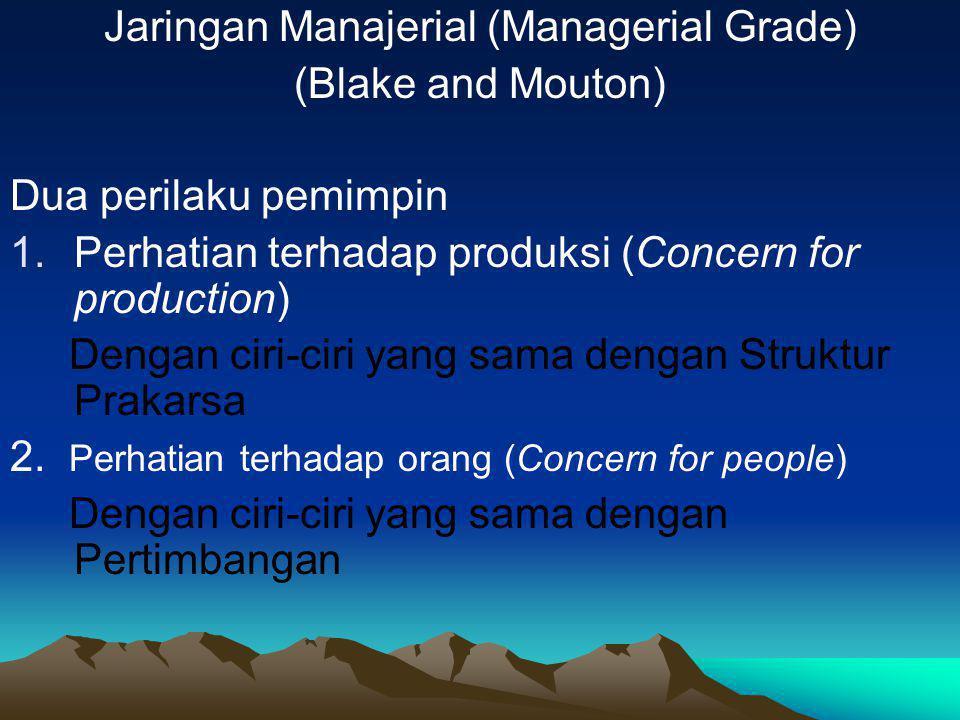 Jaringan Manajerial (Managerial Grade) (Blake and Mouton) Dua perilaku pemimpin 1.Perhatian terhadap produksi (Concern for production) Dengan ciri-ciri yang sama dengan Struktur Prakarsa 2.