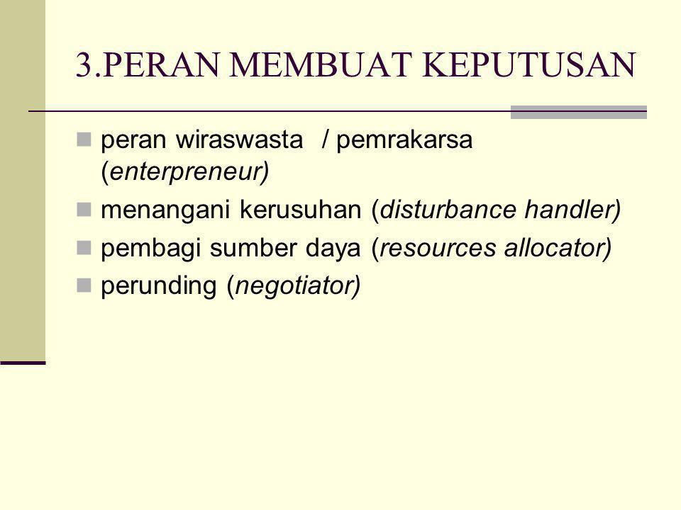 3.PERAN MEMBUAT KEPUTUSAN peran wiraswasta / pemrakarsa (enterpreneur) menangani kerusuhan (disturbance handler) pembagi sumber daya (resources allocator) perunding (negotiator)