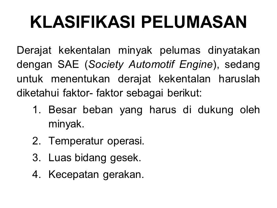 1.Klasifikasi API untuk mesin bensin Untuk kendaraan yang berbahan bakar bensin, pelumas bisanya menggunakan kode yang berawalan huruf S (kependekan dari kata Spark yang berarti percikan api) Kode S bermakna Spark atau mesin bensin dan huruf dibelakangnya menunjukkan urutan pengembangan pelumas.