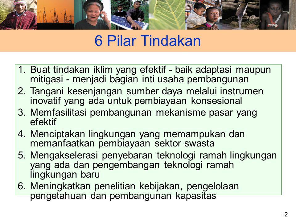 12 6 Pilar Tindakan 1.Buat tindakan iklim yang efektif - baik adaptasi maupun mitigasi - menjadi bagian inti usaha pembangunan 2.Tangani kesenjangan s