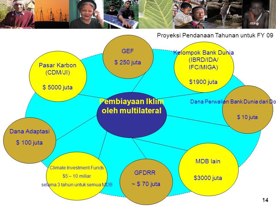 14 Pembiayaan Iklim oleh multilateral Pasar Karbon (CDM/JI) $ 5000 juta Climate Investment Funds $5 – 10 miliar selama 3 tahun untuk semua MDB MDB la