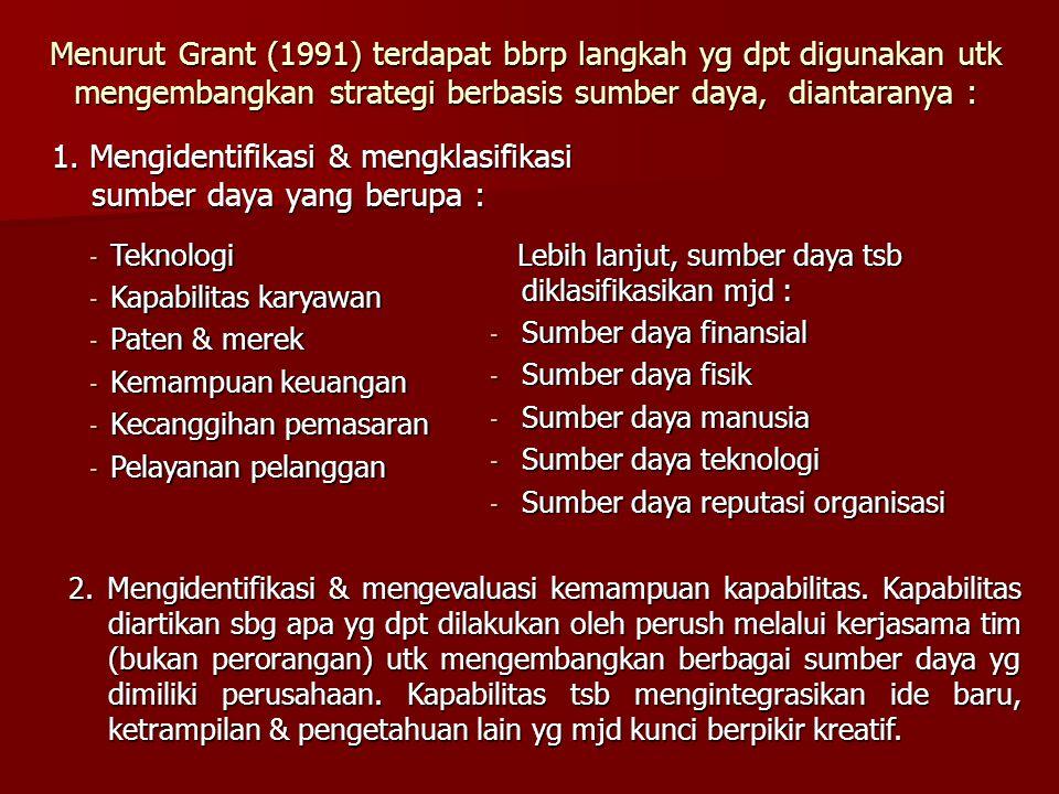 Menurut Grant (1991) terdapat bbrp langkah yg dpt digunakan utk mengembangkan strategi berbasis sumber daya, diantaranya : 1. Mengidentifikasi & mengk