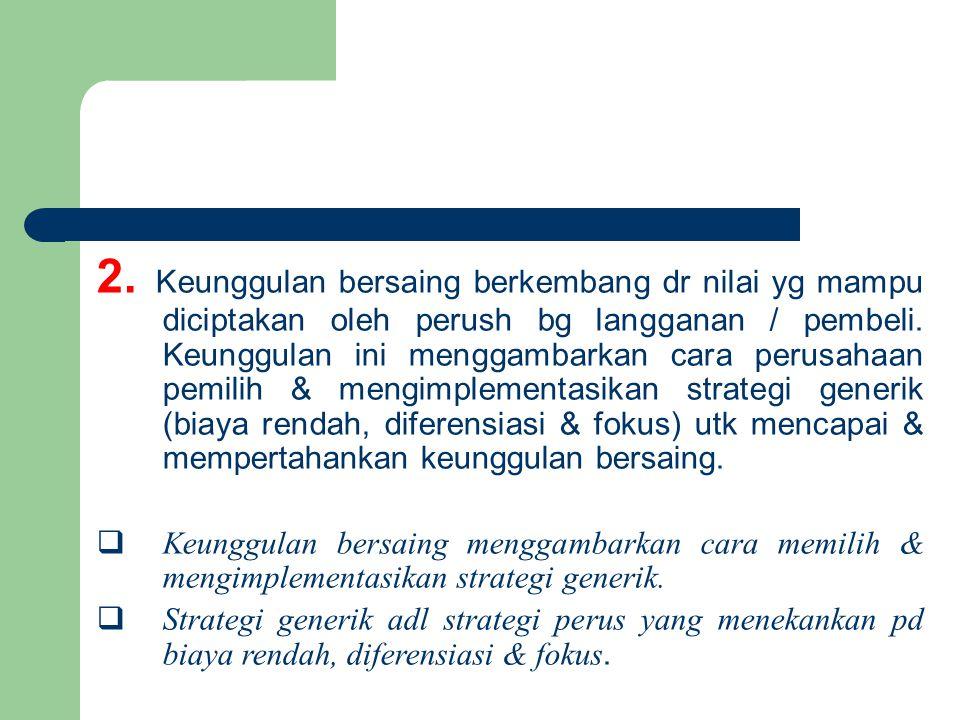 2.Keunggulan bersaing berkembang dr nilai yg mampu diciptakan oleh perush bg langganan / pembeli.