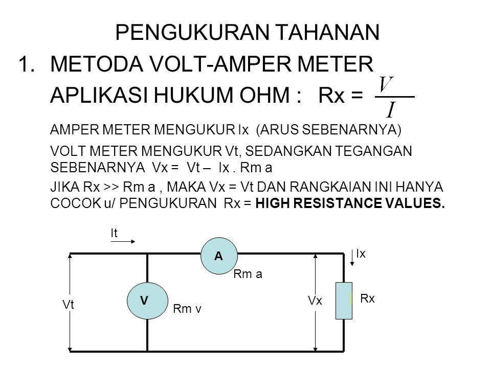 VOLT METER MENGUKUR Vx (TEGANGAN SEBENARNYA) AMPER METER MENGUKUR It, DIMANA ARUS SEBENARNYA Ix = It – Iv (pada voltmeter) JIKA Rx << Rm v, MAKA Iv TIDAK MEMPENGARUHI It DAN RANGKAIAN INI HANYA COCOK u/ PENGUKURAN NILAI TAHANAN Rx = LOW RESISTANCE VALUES.