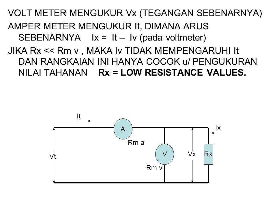 Penyelesaian (lanjutan): R2 = Ifs.Rm / I 2 R2 = 1 mA.