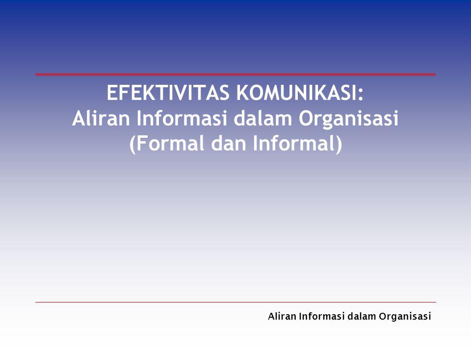 Aliran Informasi dalam Organisasi EFEKTIVITAS KOMUNIKASI: Aliran Informasi dalam Organisasi (Formal dan Informal)