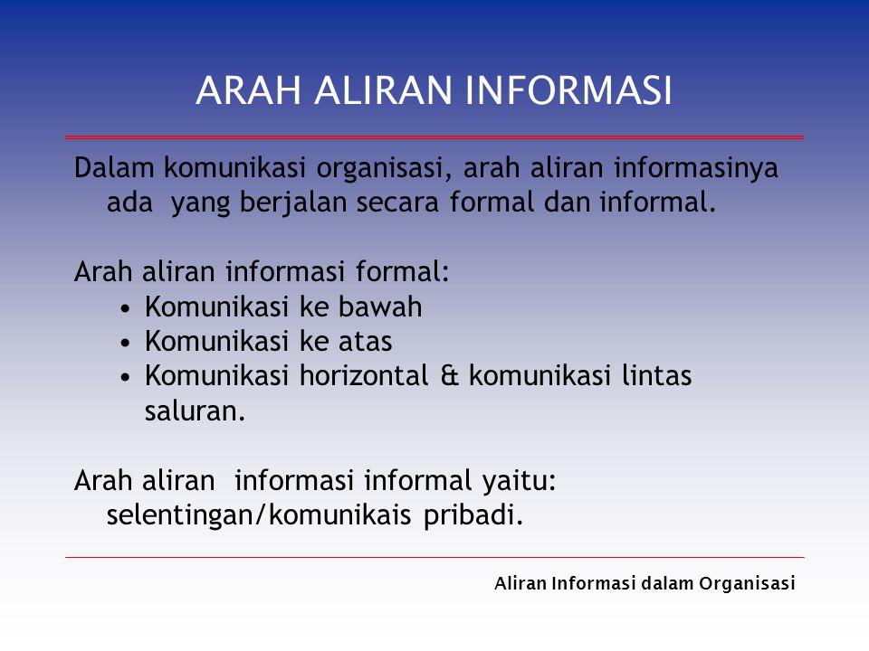 Aliran Informasi dalam Organisasi ARAH ALIRAN INFORMASI Dalam komunikasi organisasi, arah aliran informasinya ada yang berjalan secara formal dan info