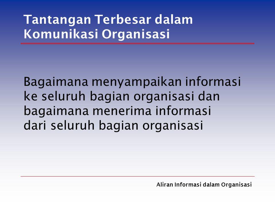 Aliran Informasi dalam Organisasi Tantangan Terbesar dalam Komunikasi Organisasi Bagaimana menyampaikan informasi ke seluruh bagian organisasi dan bag
