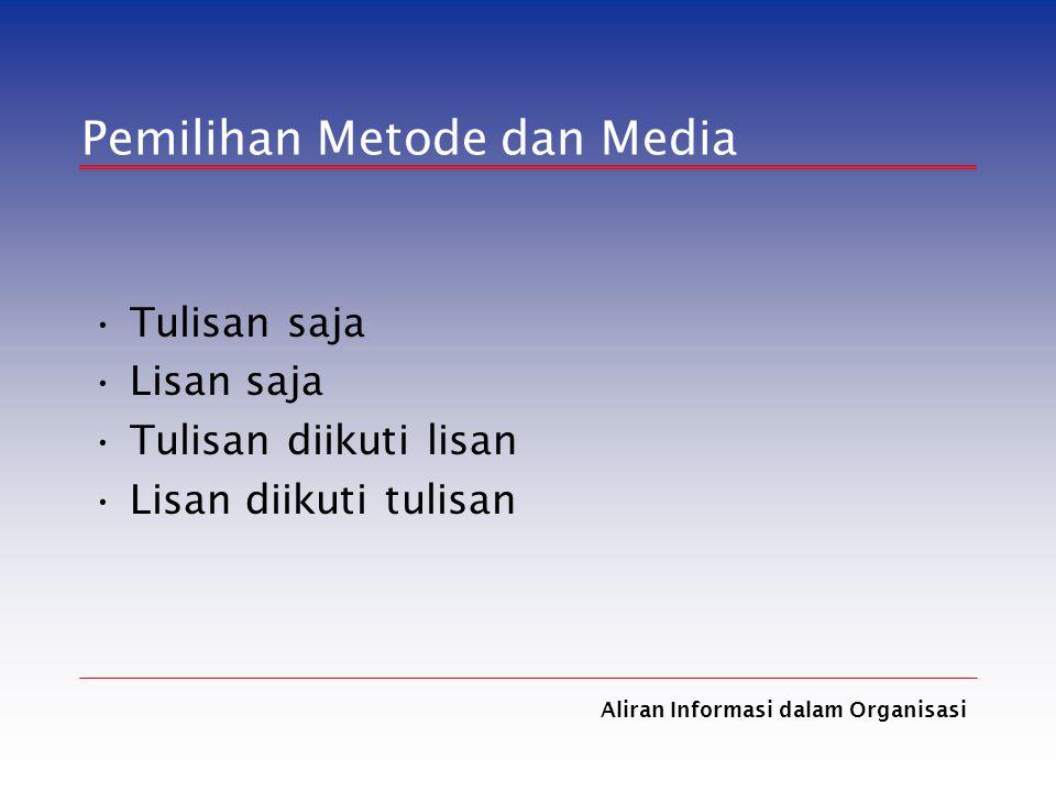 Aliran Informasi dalam Organisasi Pemilihan Metode dan Media Tulisan saja Lisan saja Tulisan diikuti lisan Lisan diikuti tulisan