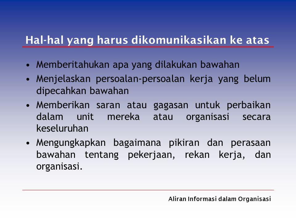Aliran Informasi dalam Organisasi Hal-hal yang harus dikomunikasikan ke atas Memberitahukan apa yang dilakukan bawahan Menjelaskan persoalan-persoalan