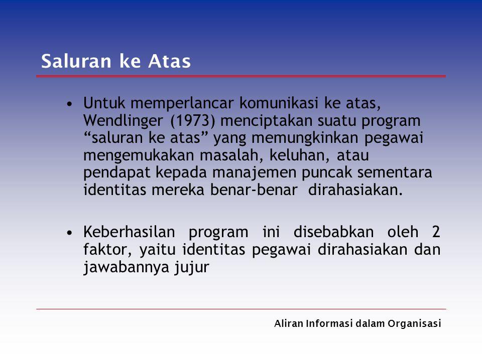 """Aliran Informasi dalam Organisasi Saluran ke Atas Untuk memperlancar komunikasi ke atas, Wendlinger (1973) menciptakan suatu program """"saluran ke atas"""""""